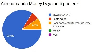 Money Days feedback 1