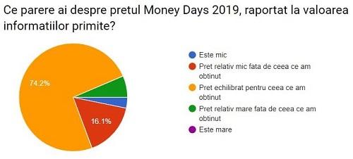 Money Days feedback 4_1